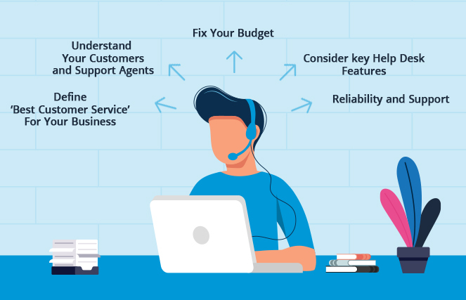 5 Step Guide to Choose the Right Helpdesk Software for Your Business