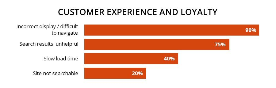 Customer_experience_and_loyalty